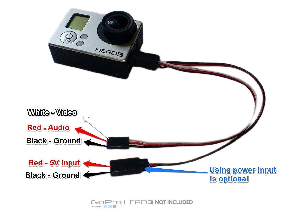 how to play gopro videos on tv usb