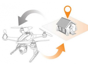 Return Home  Safe Landings with the Flip of Switch. The drone returns itself to the start-up point and lands for you. This is ideal for first-time flyers who aren't quite ready to land themselves. It's also an easy way to regain visual contact if you accidenta